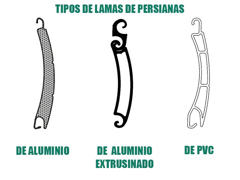 TIPOS von Lamas DE ALUMINIO